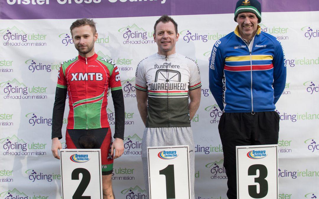 Dromara Riders Shine at Ulster XC Rnd 1